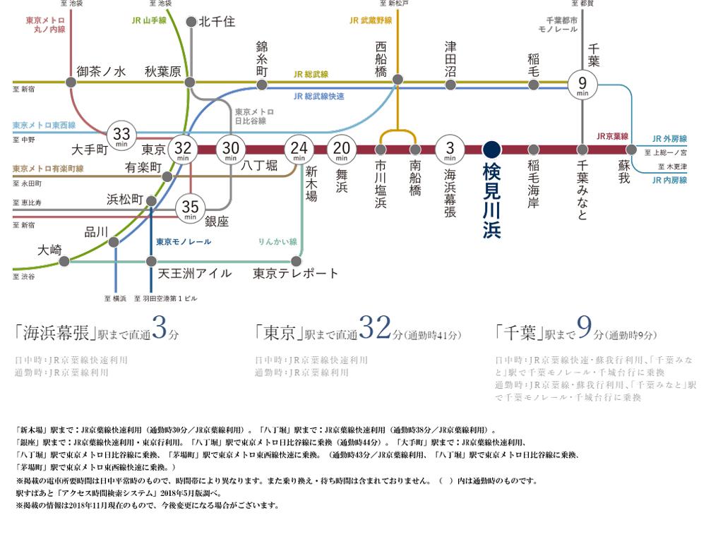 ミハマシティ検見川浜 I街区:交通図