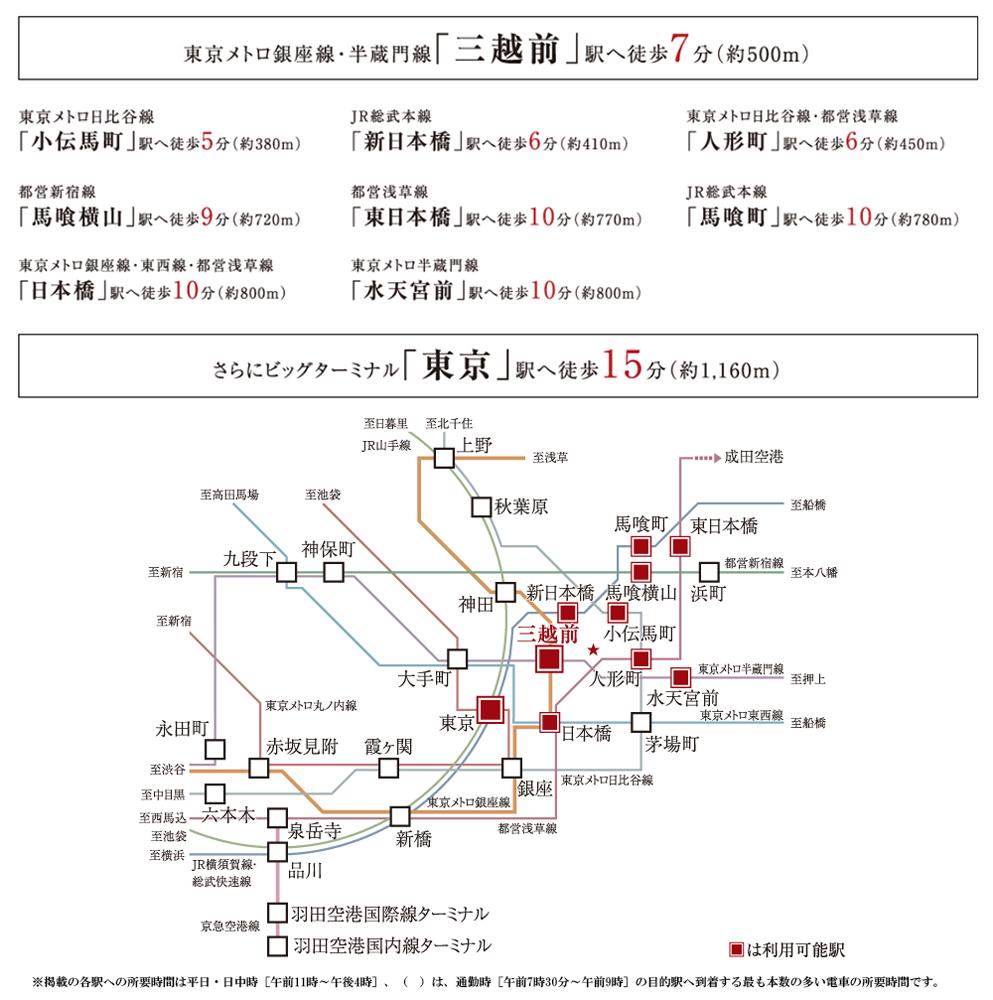 パークホームズ日本橋三越前ザ レジデンス:交通図