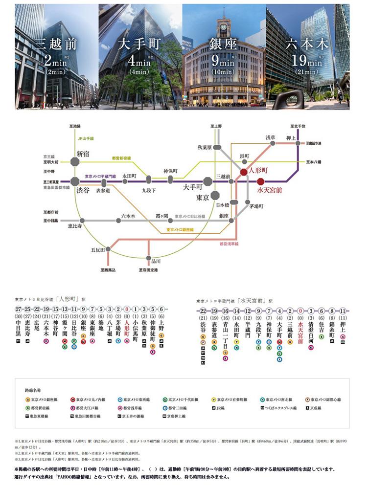 パークホームズ日本橋人形町二丁目:交通図