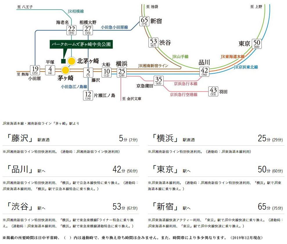 パークホームズ茅ヶ崎中央公園:交通図