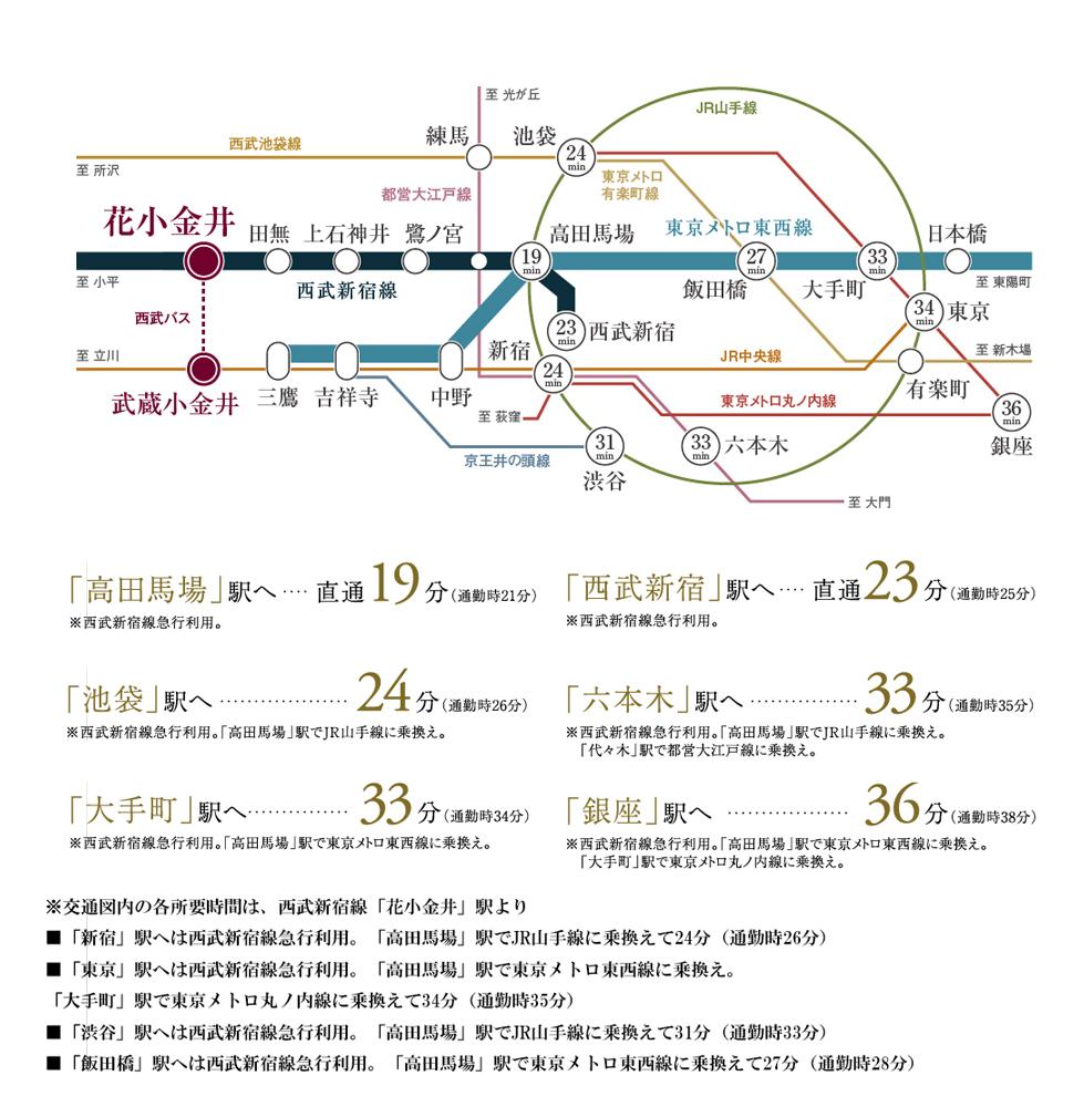 ザ・パークハウス 花小金井ガーデン II街区:交通図