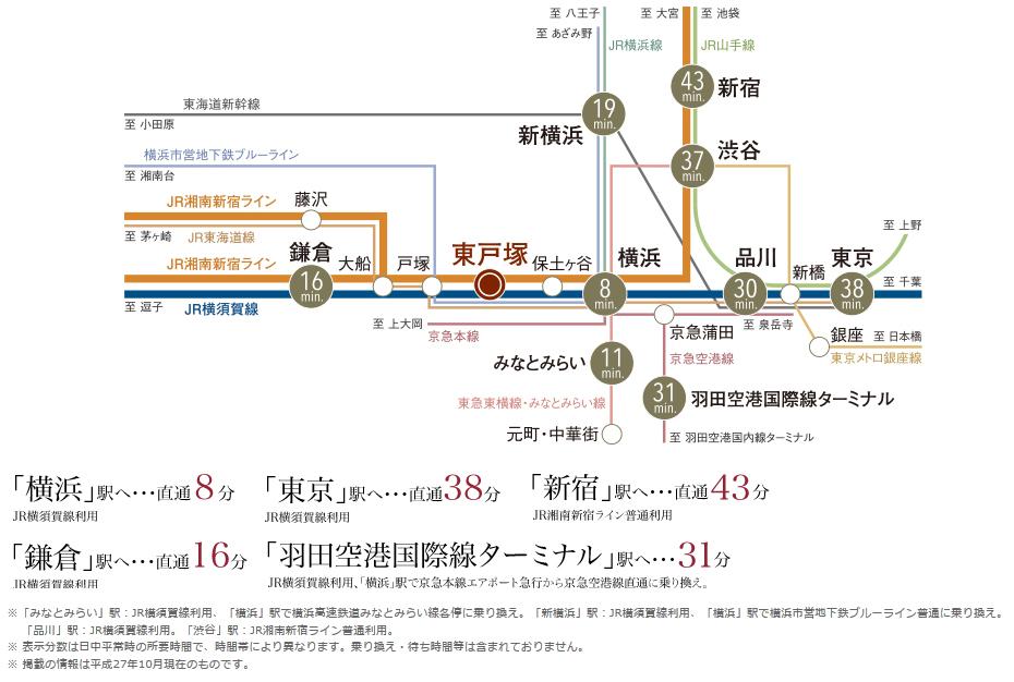 ザ・パークハウス 東戸塚レジデンス:交通図