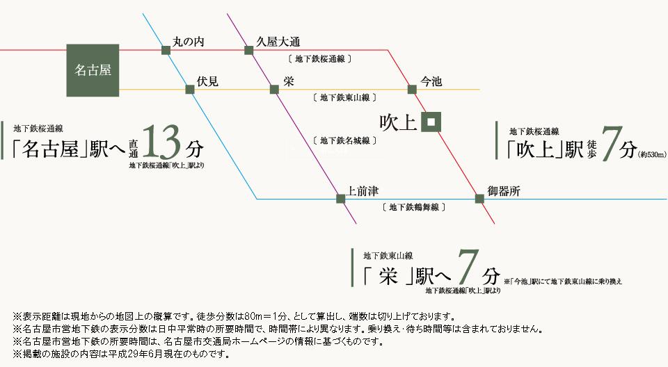 ザ・パークハウス 昭和吹上:交通図