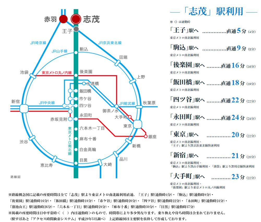 ザ・パークハウス オイコス 赤羽志茂 サードスクエア:交通図