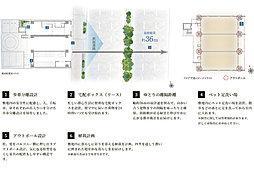 敷地配置図イラスト・フロア平面イメージイラスト