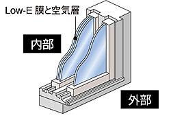 暖房効果を高め、室内温度を快適に保ちます。※室内環境の状況によっては、結露の発生する場合があります。