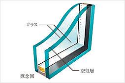 複層ガラスサッシ