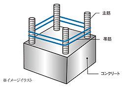 「グランフォセット麓山」では、「RC(鉄筋コンクリート)造」を採用しています。