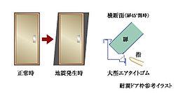 耐震ドア枠(玄関)