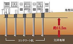 12本のコンクリート杭
