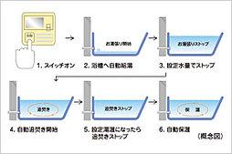オートバスシステム(リモコン通話機能付)
