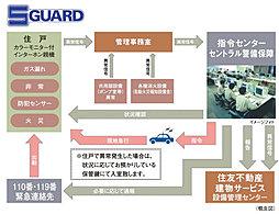 S-GUARD(エスガード)