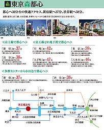 【ダイワハウス】東京森都心 多摩ニュータウン東山 【サードステージ】第2期(建築条件付宅地分譲):交通図