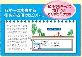 地下貯水ピット概念図