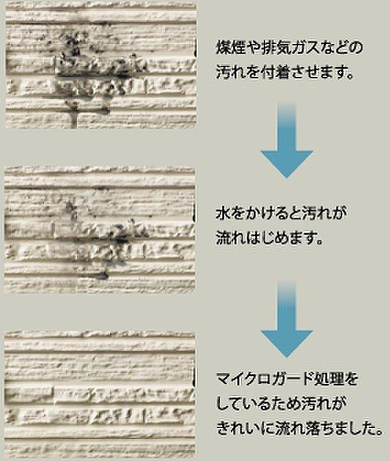 【雨で汚れが落ちるマイクロガード外壁】ナノ親水マイクロガードとは、ナノテクノロジーによりセルフクリーニング機能(防汚機能のこと。汚れを落とす、または付着しないようにする機能)を備えた外壁材です。