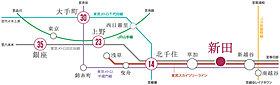 東武スカイツリーライン「新田」駅徒歩6分。