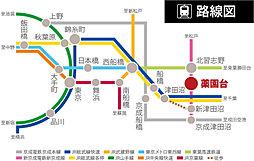 【セキスイハイム】船橋・薬園台 条件付宅地:交通図