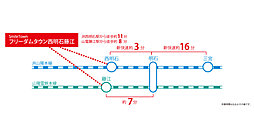 フリーダムタウン西明石藤江 JR「西明石」駅徒歩約11分・山電「藤江」駅徒歩約8分:交通図