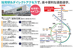 コモンシティWHITE HERON浦和III【建築条件付土地】:交通図