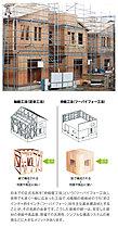 枠組工法(ツーバイフォー工法)面で構成され地震や風に強い。