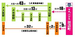 「子育て安心の街」 マキ'ハウス田辺町 12/3(土)4(日) 現地説明会:交通図
