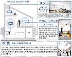 トラストホームのオリジナル住宅「インフィニティ スペース」は上に空間を広げ、居室を上手に配置することで、「明るさ」・「広さ」・「繋がり」を実現する、都市に住まう家族のための家へと変わります。