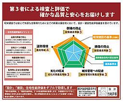 第3者による検査と評価で確かな品質(住宅性能評価)