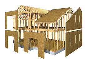 6面体の一体化構造である強靭なモノコック構造
