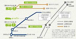 陽だまりの丘RASHIKU:交通図