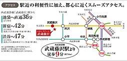 コモンステージ武蔵藤沢リーヴスガーデン(分譲宅地)【建築条件付土地】:交通図