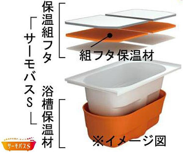 """【【LIXIL】サーモバスS】お湯が冷めにくい、浴槽保温材と保温組フタの""""ダブル保温""""構造。"""