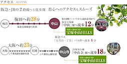 【THE GROUND 宝塚中山HILLS 全203区画】 阪急・JR 2Way利用可:交通図
