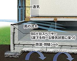 基礎は三井ホーム独自の超剛性ベタ基礎