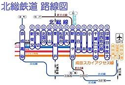 グリーンヒル日本医大駅前:交通図