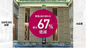 震度6強の地震を最大67%低減。約200回耐えられる性能。