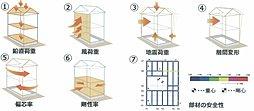 建売住宅ではめずらしい、構造計算を採用