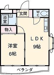 市川駅 6.2万円