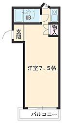 池下駅 2.0万円