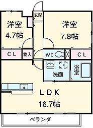 近鉄富田駅 7.3万円