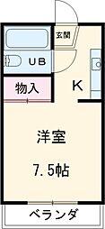 磯部駅 2.8万円