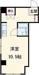 東武宇都宮駅 3.2万円