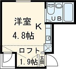 町屋駅 4.8万円