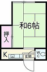 西荻窪駅 3.7万円