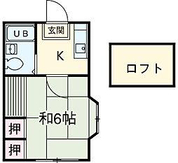 【敷金礼金0円!】ホワイトベース