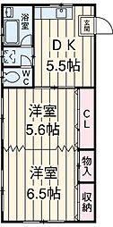 多摩川駅 8.5万円