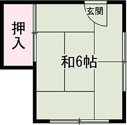 自由が丘駅 2.9万円