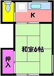 京成本線 鬼越駅 徒歩2分
