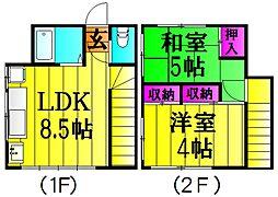 赤羽駅 10.5万円