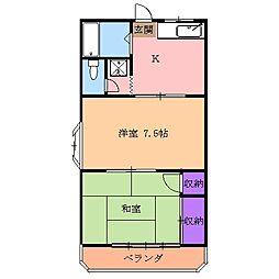 新鹿沼駅 2.5万円