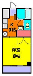 東武宇都宮駅 3.1万円